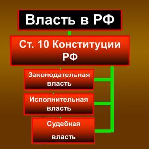 Органы власти Одесского