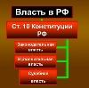 Органы власти в Одесском
